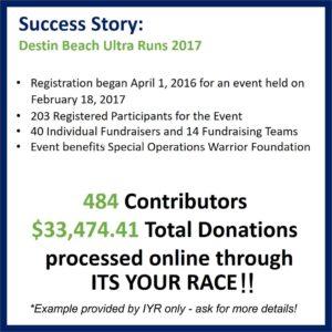 FundraisingSuccess