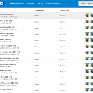 itsyourrace results image